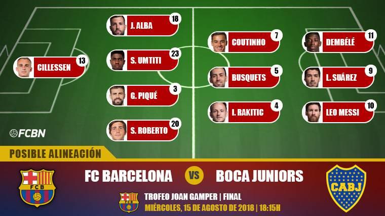 Las posibles alineaciones del FC Barcelona-Boca Juniors (Gamper)