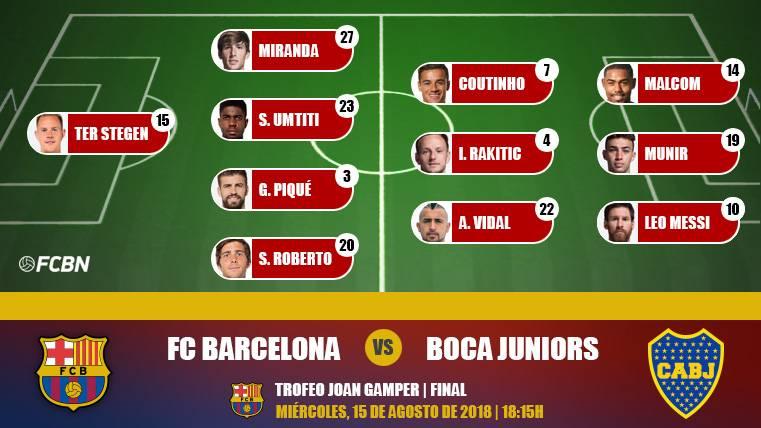Alineaciones del Trofeo Joan Gamper: FC Barcelona-Boca Juniors