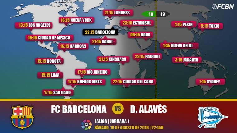 FC Barcelona vs Alavés en TV: Cuándo y dónde ver el partido de LaLiga Santander