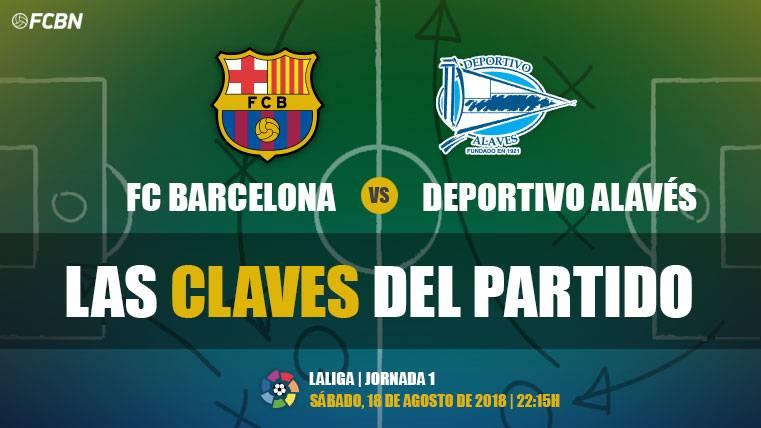 Las claves del FC Barcelona-Deportivo Alavés de LaLiga 2018-19