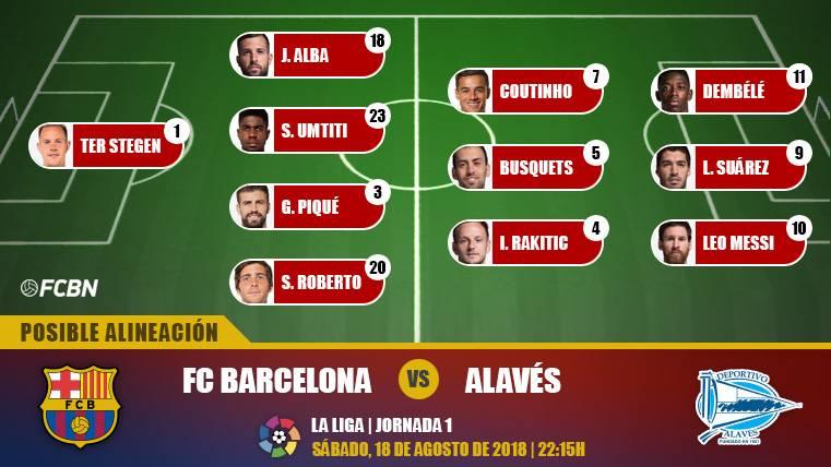 Las posibles alineaciones del FC Barcelona-Deportivo Alavés (LaLiga J1)