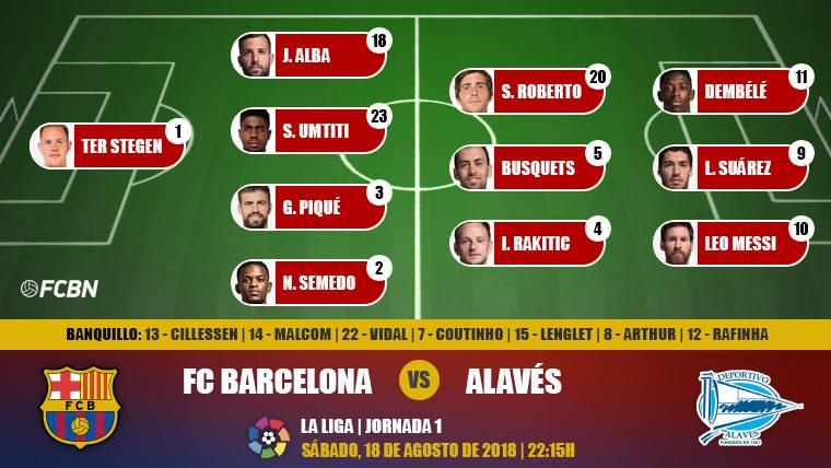 Alineaciones de la J1 de LaLiga: FC Barcelona-Deportivo Alavés