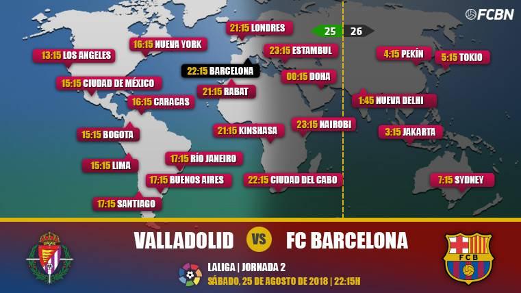 Valladolid vs FC Barcelona en TV: Cuándo y dónde ver el partido de LaLiga Santander