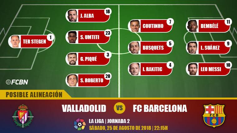 Las posibles alineaciones del Valladolid-Barcelona (LaLiga J2)