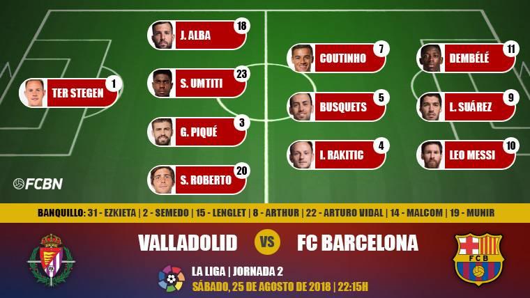 Alineaciones de la J2 de LaLiga: Real Valladolid-FC Barcelona