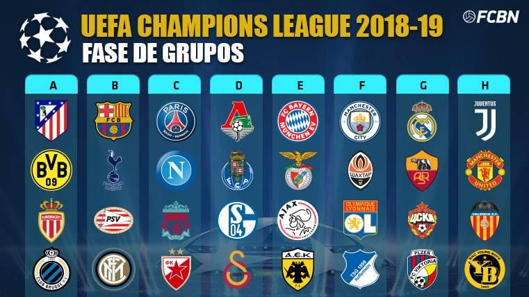 Así queda la fase de grupos de la Champions 2018-19