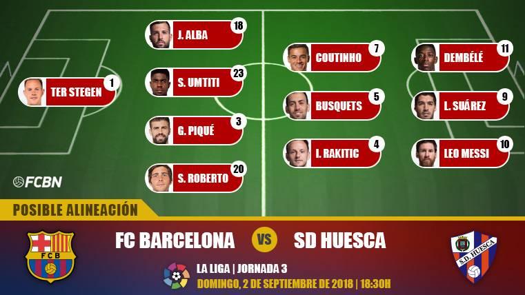 Las posibles alineaciones del FC Barcelona-Huesca (LaLiga J3)