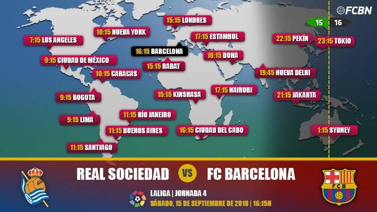 Real Sociedad vs FC Barcelona en TV: Cuándo y dónde ver el partido de LaLiga Santander