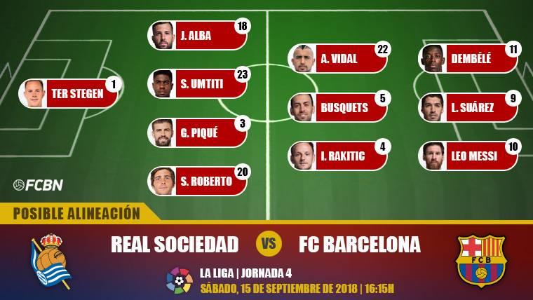Posible alineación del FC Barcelona ante la Real Sociedad