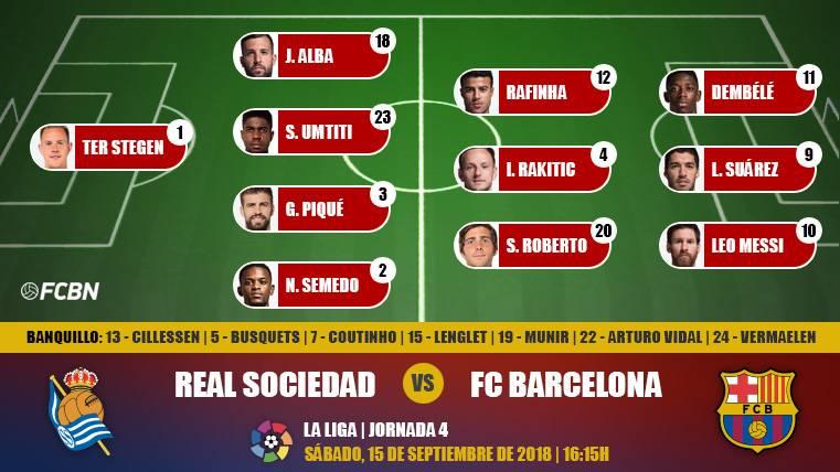 Alineaciones de la J4 de LaLiga: Real Sociedad-FC Barcelona