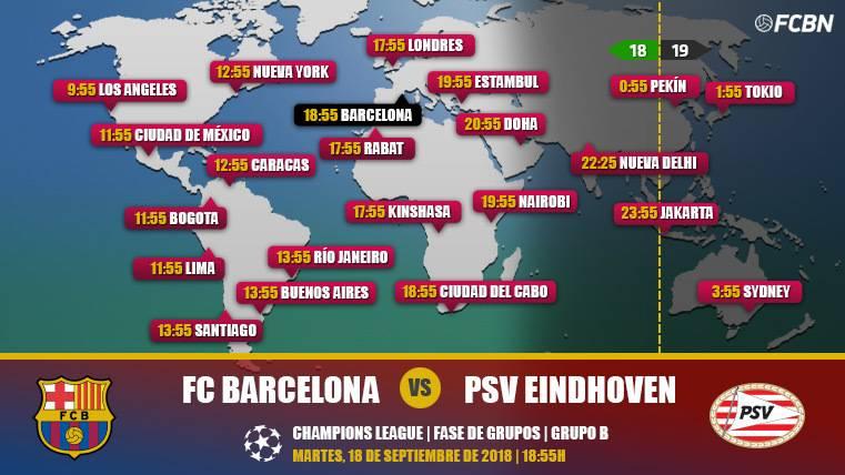 FC Barcelona vs PSV Eindhoven en TV: Cuándo y dónde ver el partido de Champions League