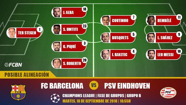 Las posibles alineaciones del FC Barcelona-PSV (Champions)
