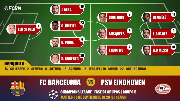 Alineaciones de la J1 de Champions: FC Barcelona-PSV