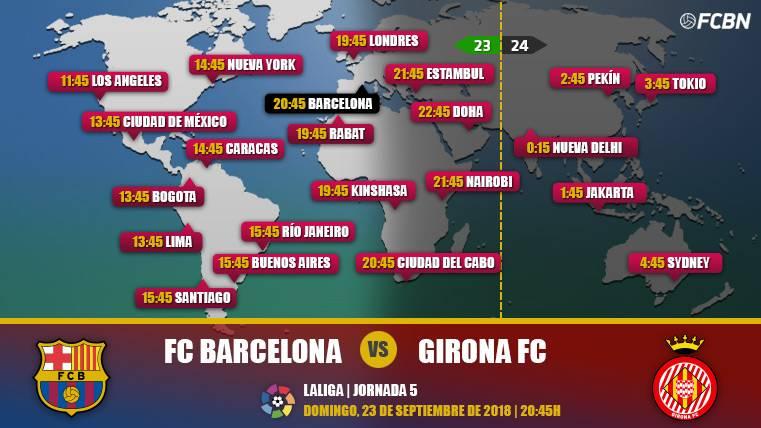 FC Barcelona vs Girona en TV: Cuándo y dónde ver el partido de LaLiga Santander