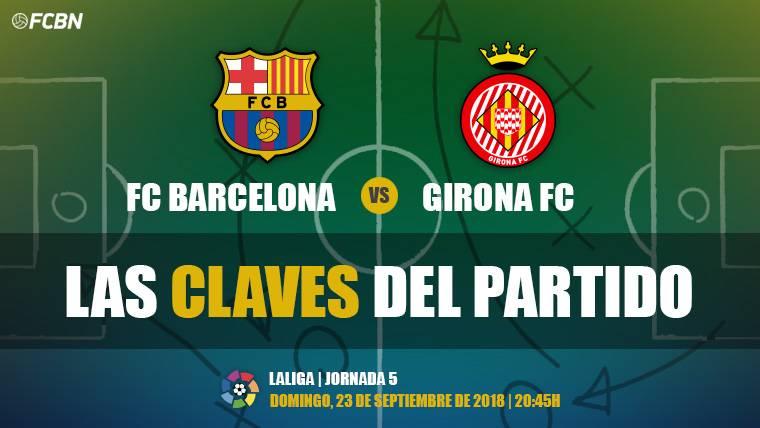 Las claves del FC Barcelona-Girona de LaLiga Santander (J5)