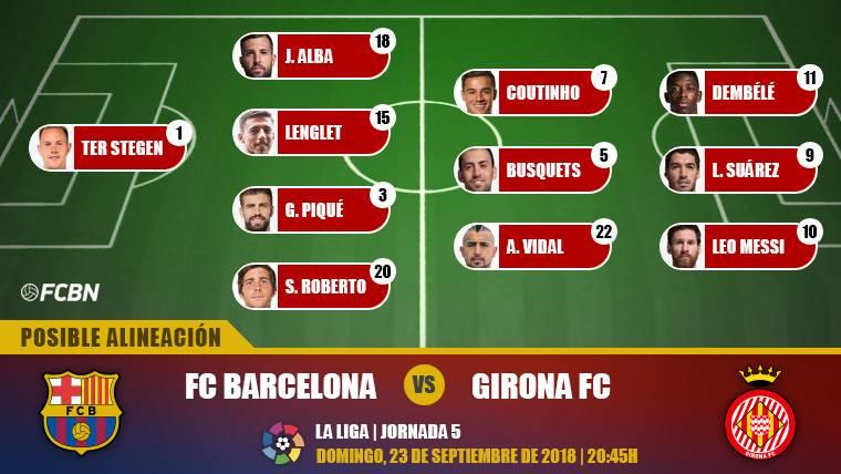 Las posibles alineaciones del FC Barcelona-Girona (LaLiga J5)
