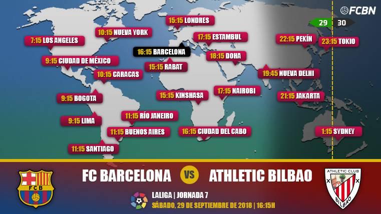 FC Barcelona vs Athletic Bilbao en TV: Cuándo y dónde ver el partido de LaLiga Santander