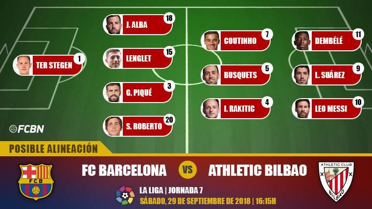 Las posibles alineaciones del FC Barcelona-Athletic (LaLiga J7)