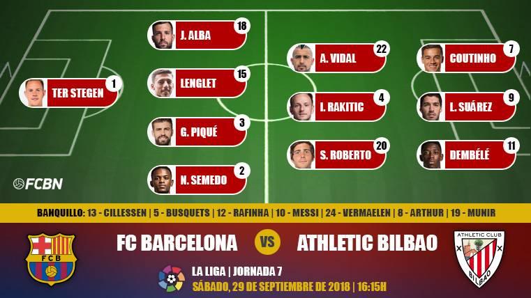 Alineaciones de la J7 de LaLiga: FC Barcelona-Athletic Club