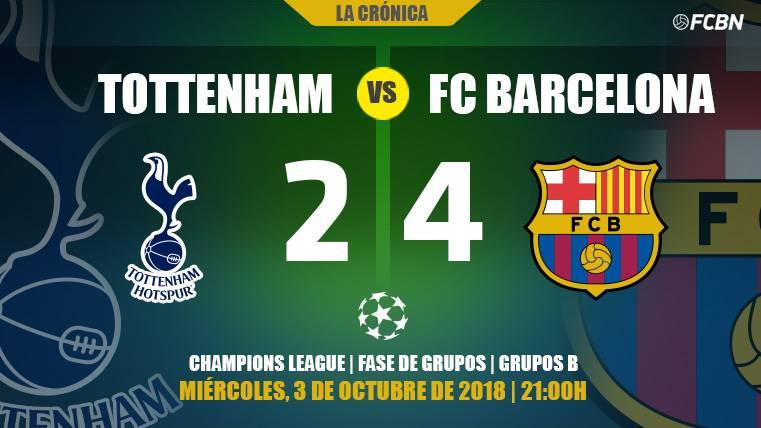 Este Barça quiere la Champions: exhibición ante el Tottenham con un Messi excelso (2-4)