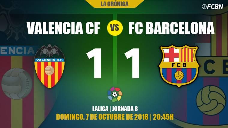 La muralla del Valencia frena la reacción de un Barça demasiado manso (1-1)