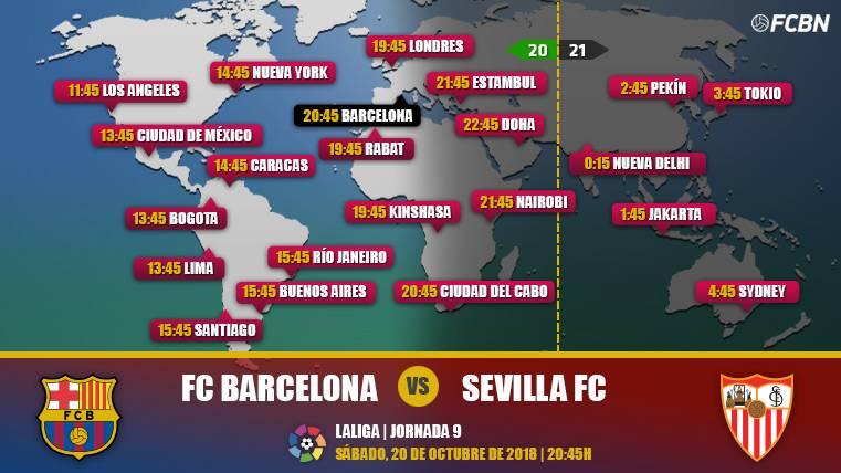 FC Barcelona vs Sevilla en TV: Cuándo y dónde ver el partido de LaLiga Santander