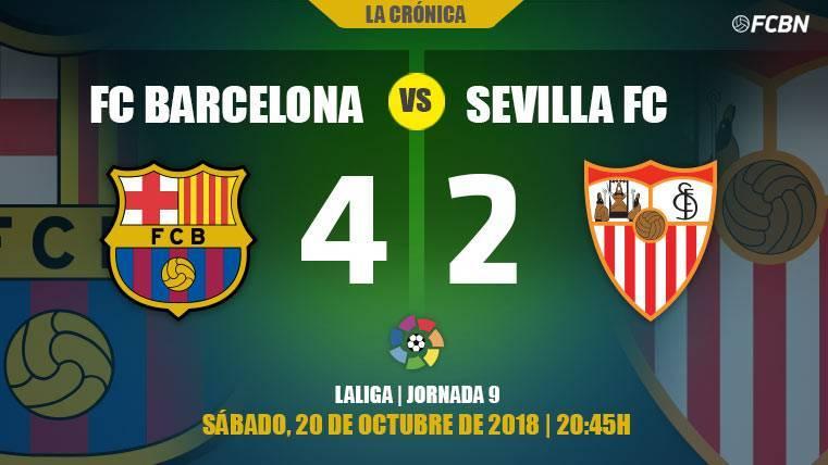 El Barça derrota al Sevilla y recupera el liderato de LaLiga, pero pierde a Messi (4-2)