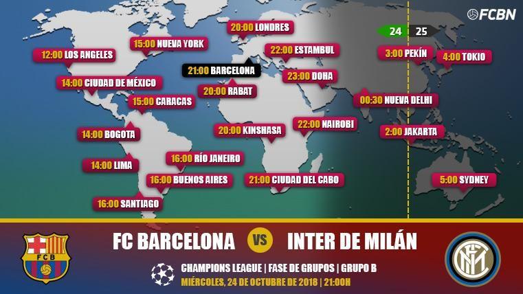 FC Barcelona vs Inter Milan en TV: Cuándo y dónde ver el partido de Champions League