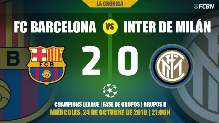 El Barcelona aplasta al Inter y ya tiene pie y medio en octavos de Champions (2-0)