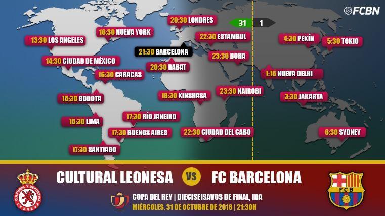 Cultural Leonesa vs FC Barcelona en TV: Cuándo y dónde ver el partido de Copa del Rey