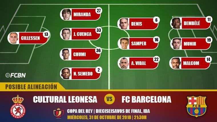 Barcelona obtiene sufrida victoria ante Leonesa en Copa del Rey