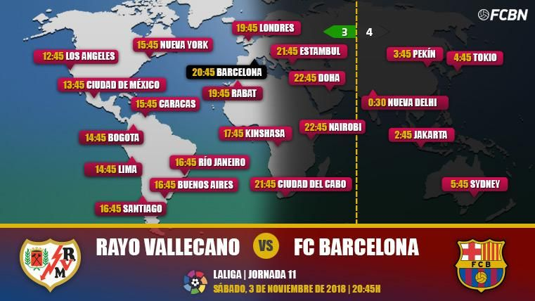 Rayo Vallecano vs FC Barcelona en TV: Cuándo y dónde ver el partido de LaLiga Santander
