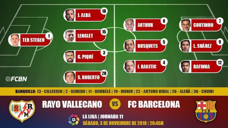 Alineaciones de la J11 de LaLiga: Rayo Vallecano-FC Barcelona