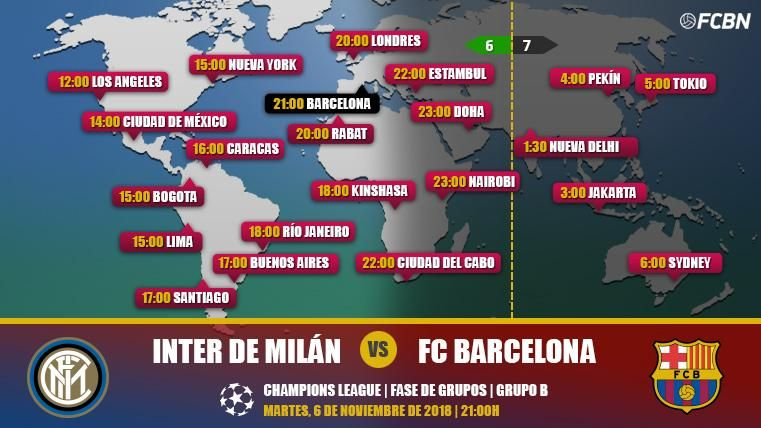 Inter Milan vs FC Barcelona en TV
