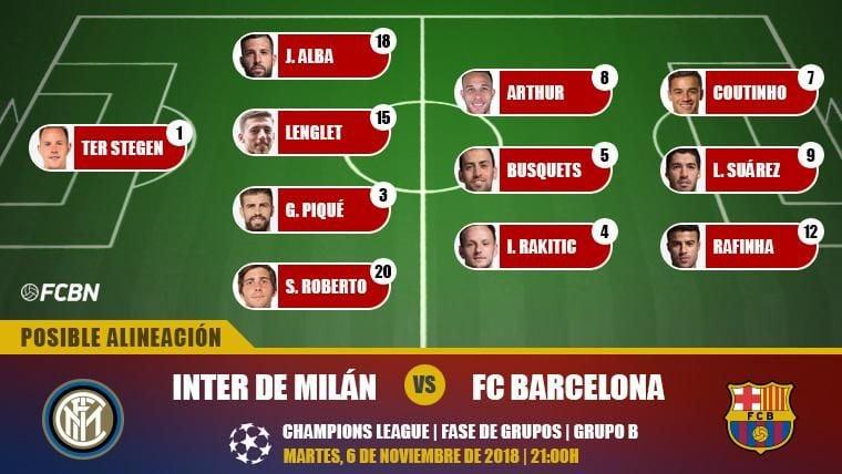 Posible alineación del FC Barcelona contra el Inter de Milán en el Giuseppe Meazza
