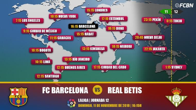 FC Barcelona vs Real Betis en TV