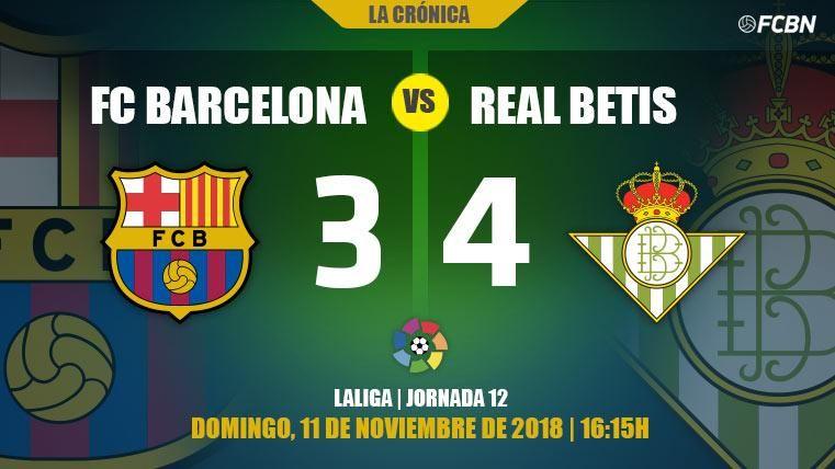 El Betis amarga el retorno de Messi atropellando a un Barça desconectado (3-4)