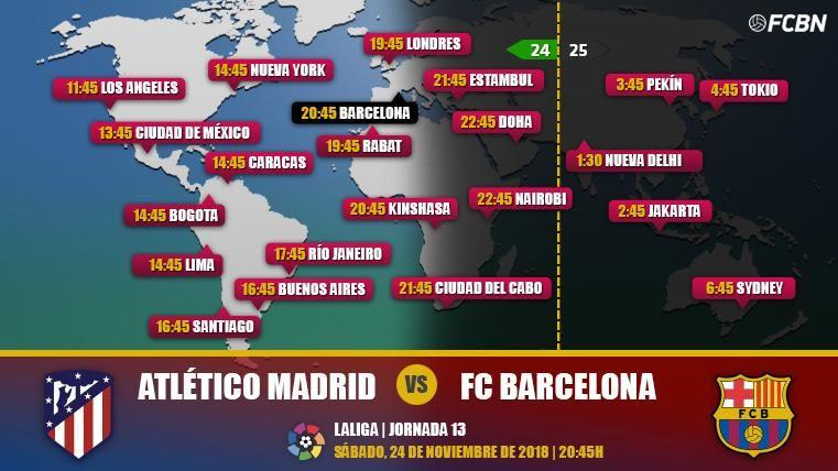 Atlético Madrid vs FC Barcelona en TV: Cuándo y dónde ver el partido de LaLiga Santander
