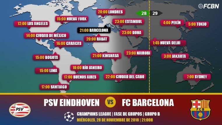 PSV Eindhoven vs FC Barcelona en TV: Cuándo y dónde ver el partido de Champions League
