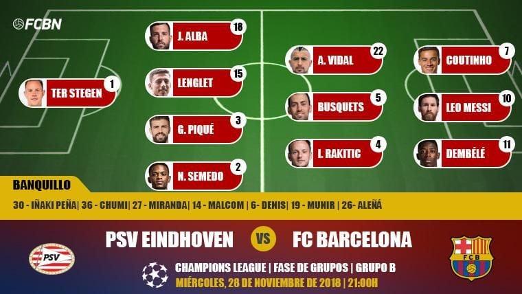Alineaciones de la J5 de Champions League: PSV Eindhoven-FC Barcelona