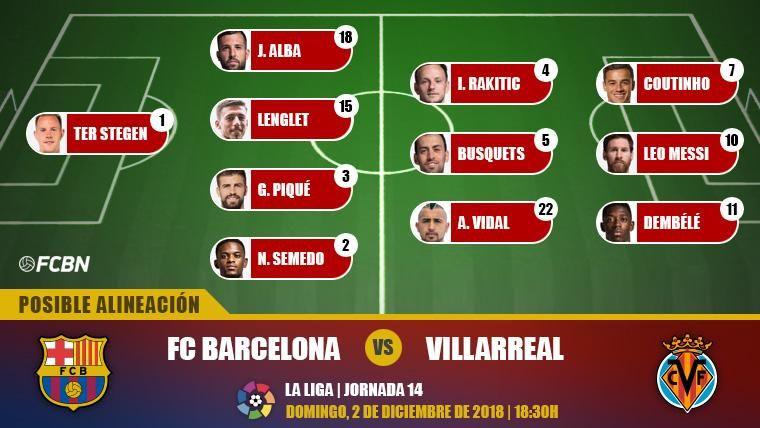 Las posibles alineaciones del FC Barcelona-Villarreal (LaLiga J14)