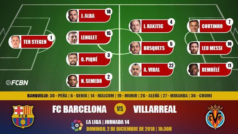 Alineaciones de la J14 de LaLiga: FC Barcelona-Villarreal