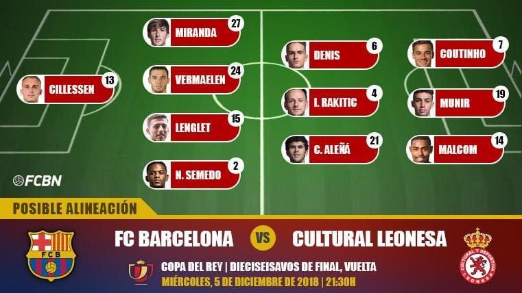 Las posibles alineaciones del FC Barcelona-Cultural Leonesa (Copa)