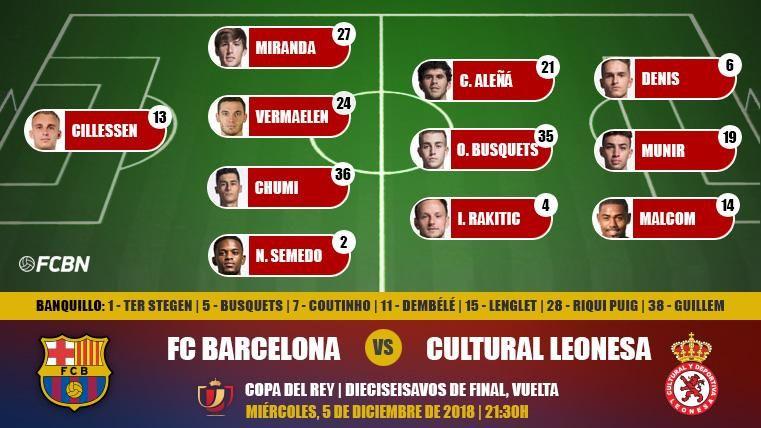 Alineaciones de la vuelta de 1/16 de Copa del Rey: FC Barcelona-Cultural Leonesa