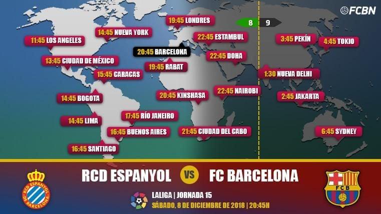 Espanyol vs FC Barcelona en TV: Cuándo y dónde ver el partido de LaLiga Santander