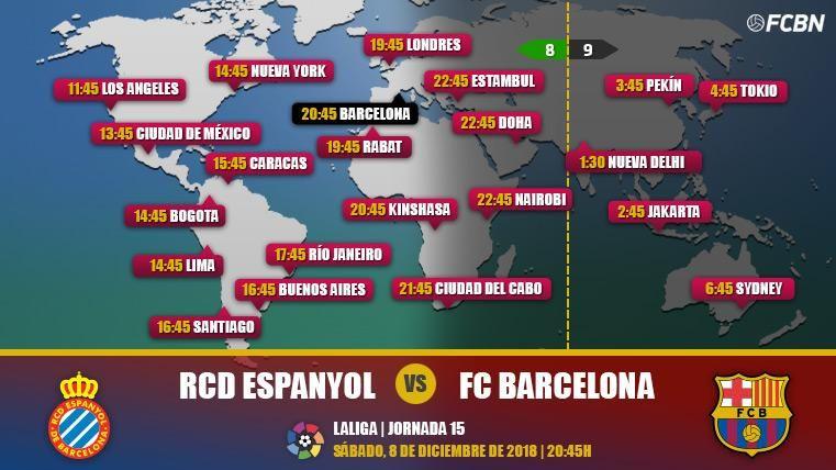 Espanyol vs FC Barcelona en TV