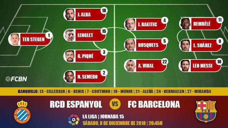 Alineaciones de la J15 de LaLiga: RCD Espanyol-FC Barcelona