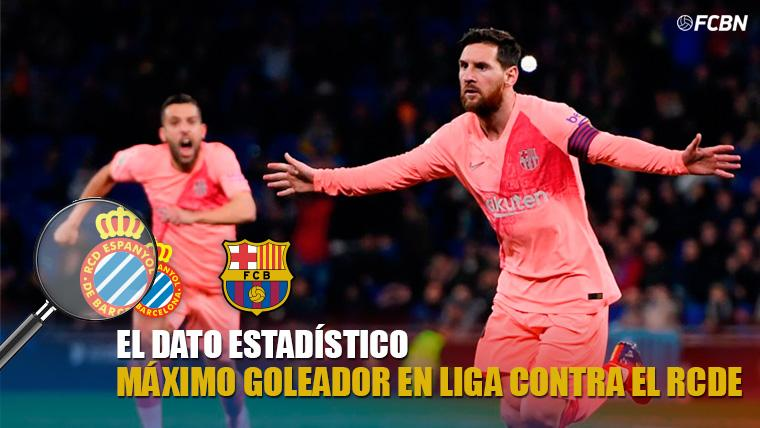 Messi es la pesadilla del Espanyol: Nunca nadie le marcó más goles en LaLiga
