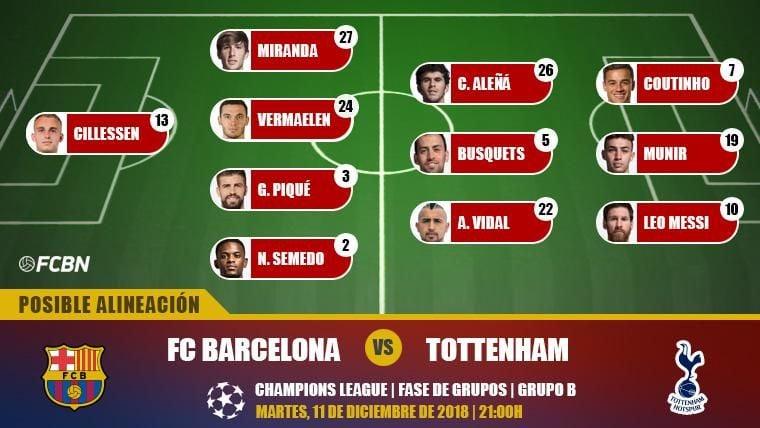 Las posibles alineaciones del FC Barcelona-Tottenham (Champions J6)