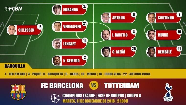 Alineaciones de la J6 de Champions League: FC Barcelona-Tottenham